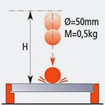 Mechanical resistance to hard body impacts
