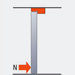 Mechanical resistance to static torsion